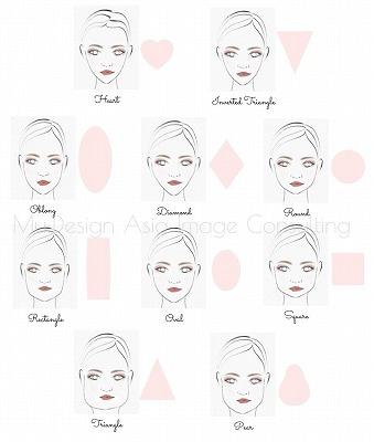 顔タイプ10種類