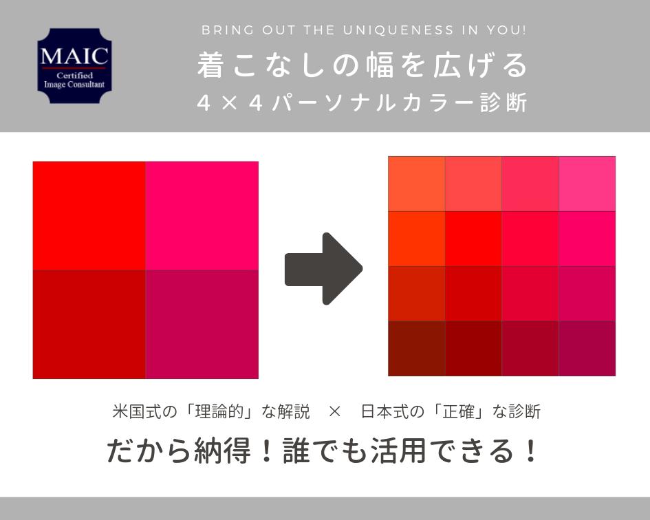 MAIC4×4=16分類パーソナルカラー診断バナー