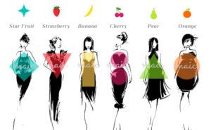 あなたの体型をフルーツに例えると?