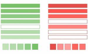 全問正解率0.2%!超難関の色覚テスト