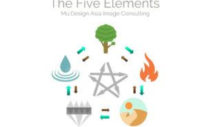 五行バランス診断®の元祖「五行思想」と3つの相性