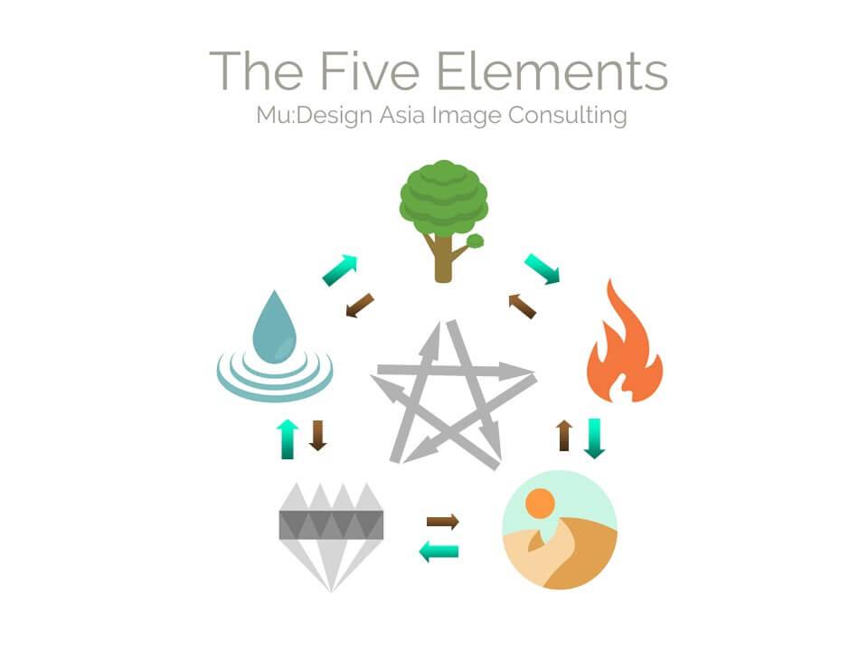 five elements