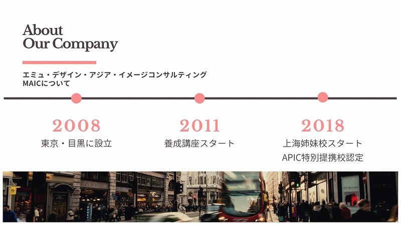 Mu:Designの歴史