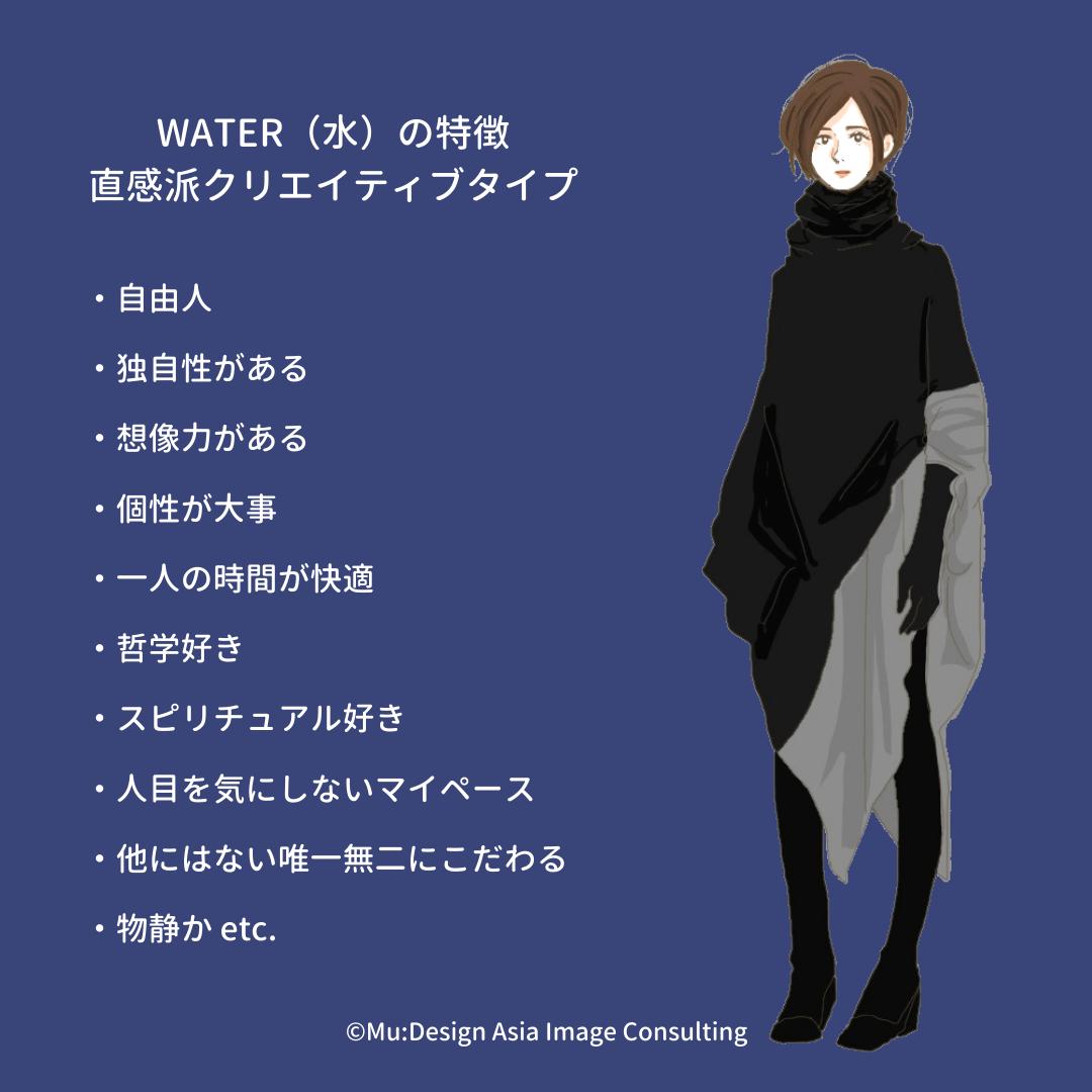 waterタイプ