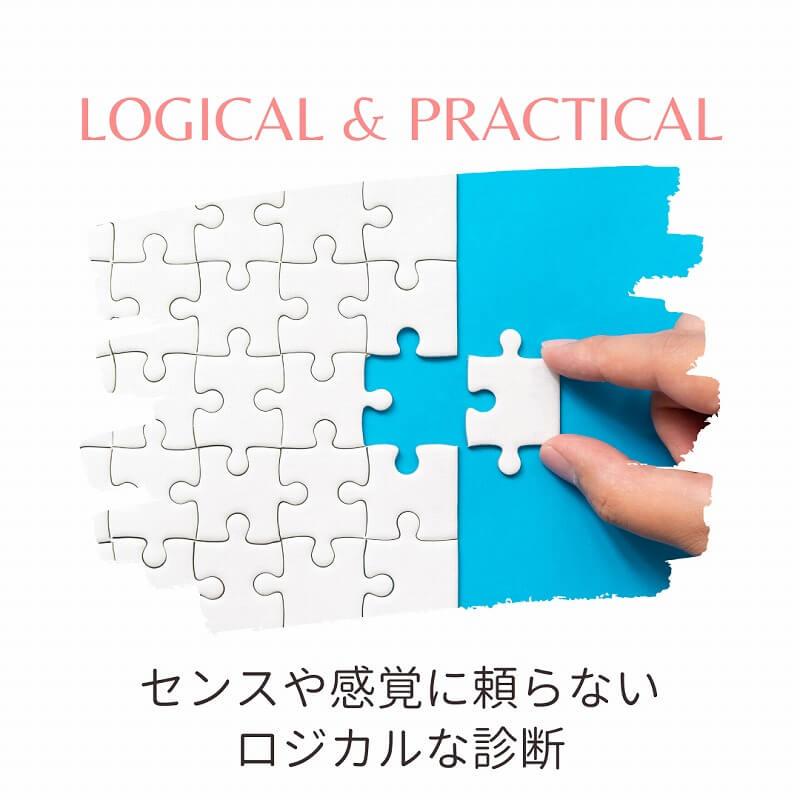 理論的なイメージコンサルティングMAIC